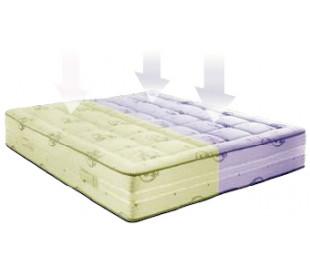 Матрасы для двоих Размер спального места 160х190, Зоны жёсткости 3