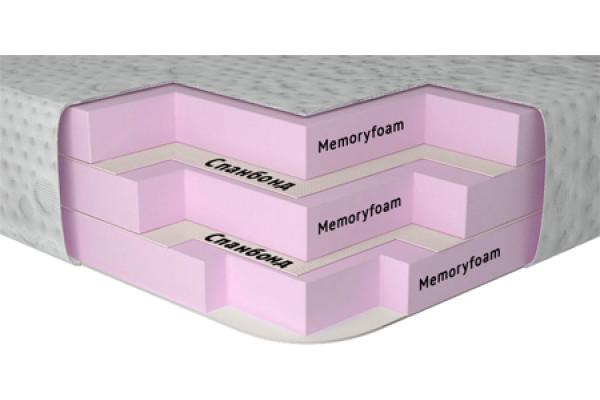 Ортопедический тонкий матрас Memotex Advance MatroLuxe - Matro-Roll