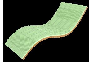 Топер Green Kokos (Грин Кокос) EMM